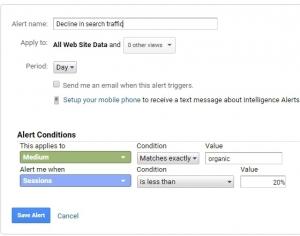 Google Analytics Hidden Hack - Digital Marketing Institute SEO Knowledge